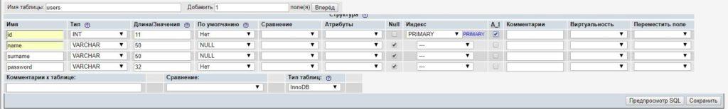 как выглядит готовая таблица в PhpMyAdmin