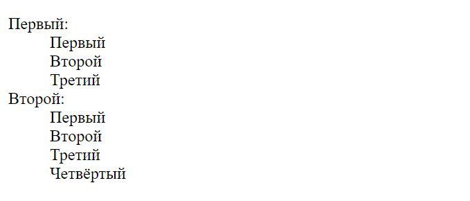 список определений html