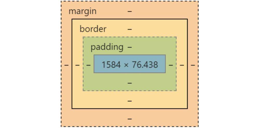CSS блочная модель