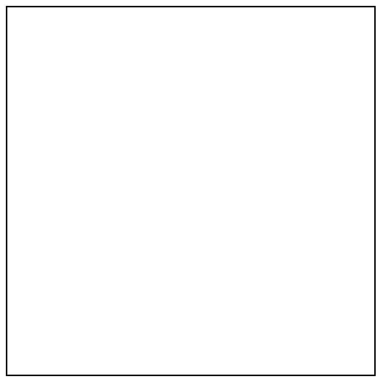 Canvas для графиков