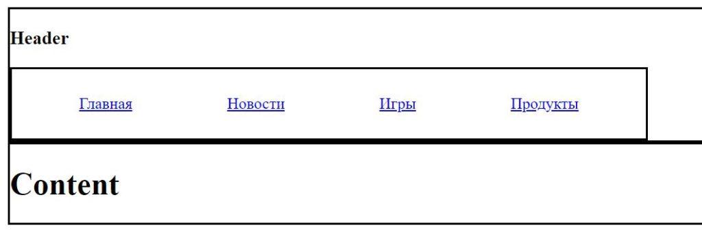 как сделать горизонтальное меню в html css