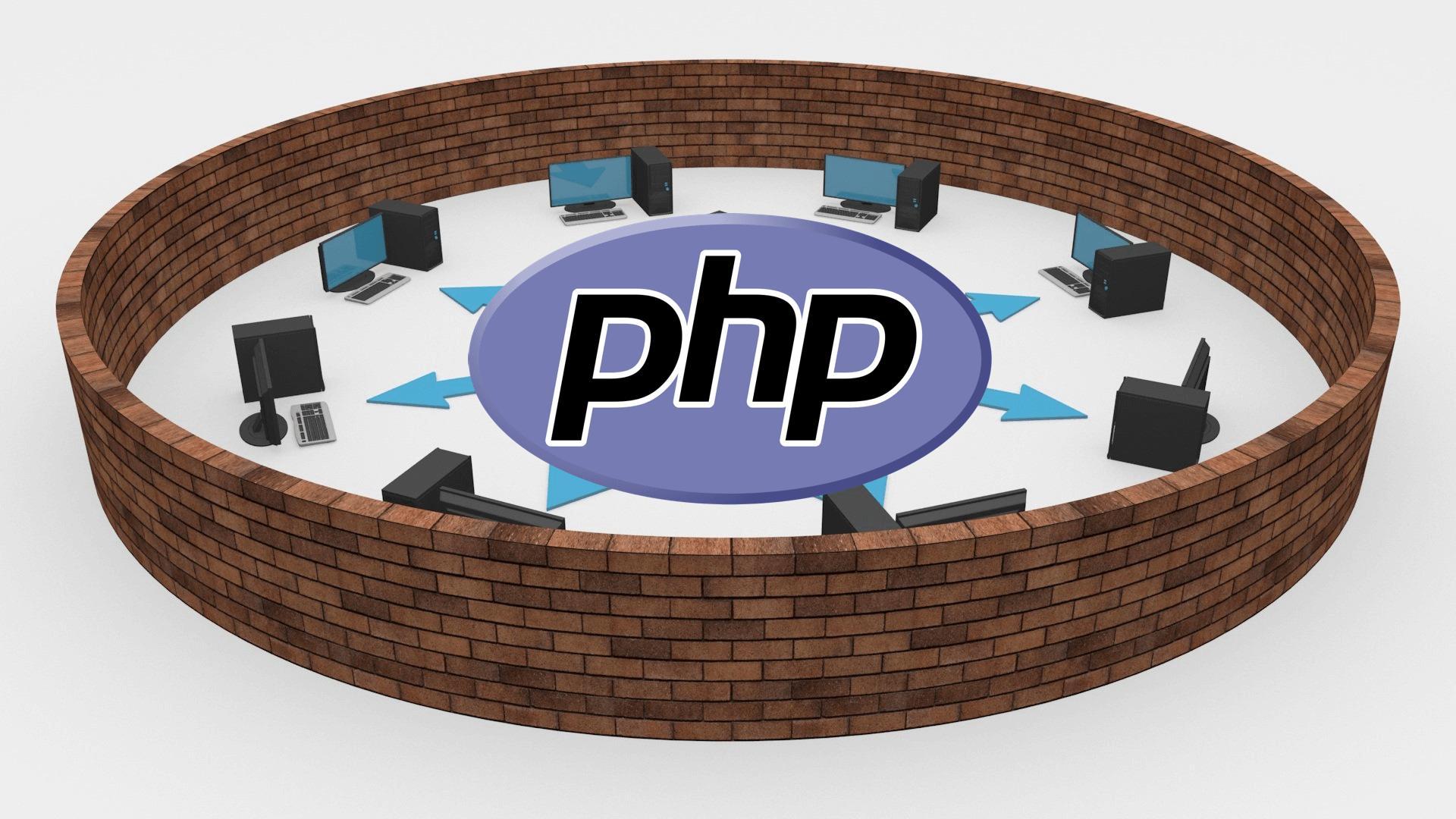 Роутинг на PHP с использование библиотеки FastRoute